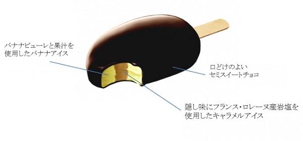 森永乳业PARM焦糖·banneru巧克力