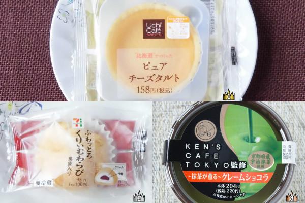 3位:ファミリーマート「ケンズカフェ東京監修 ~抹茶が薫る~クレームショコラ」、2位:セブン-イレブン「ふわっとろ くりぃむ わらび(黒蜜入り)」、1位:ローソン「ピュアチーズタルト」