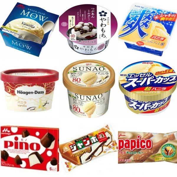 アイスクリームカロリー完全ガイド!ダイエット時におすすめの一覧表