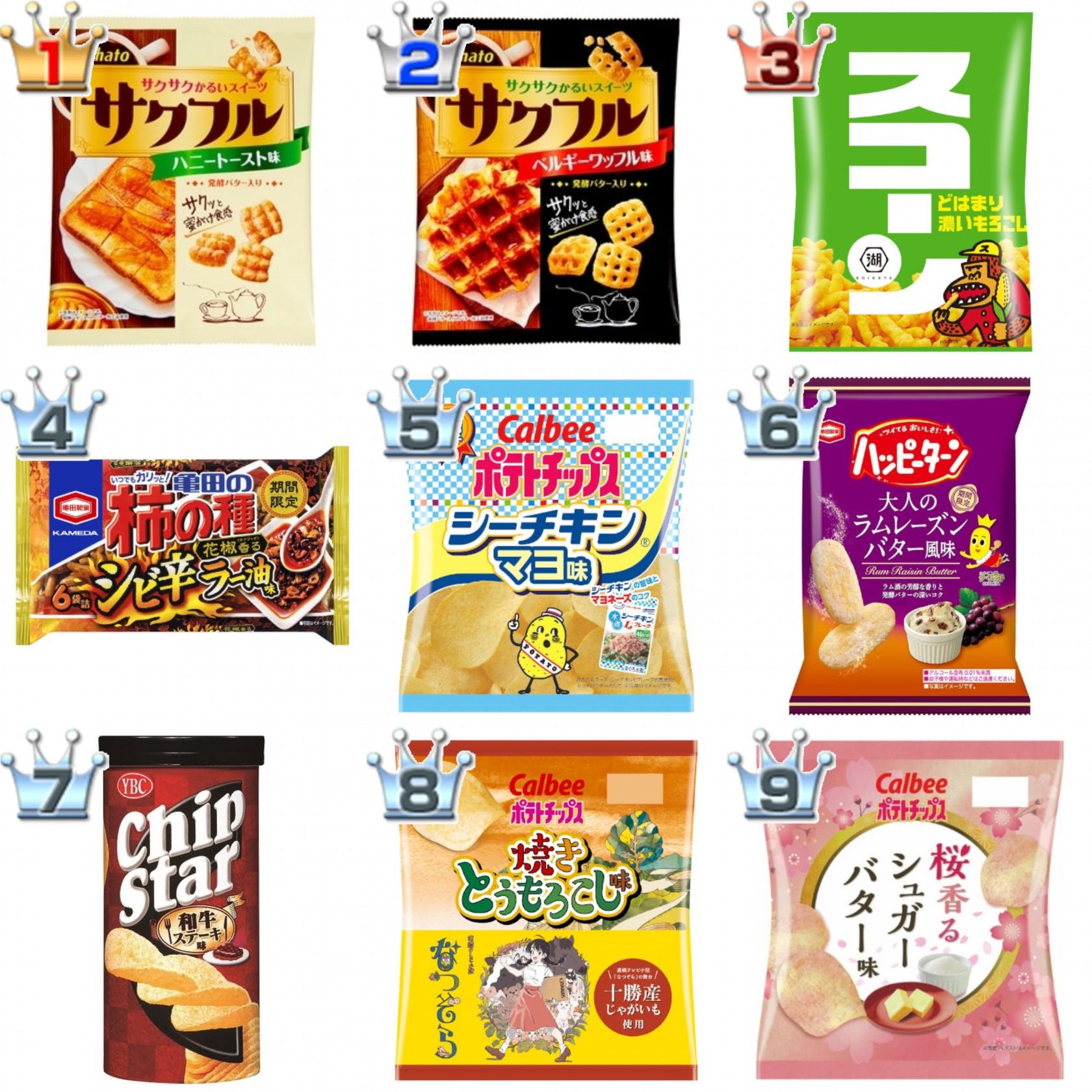 スナック菓子おすすめランキングBEST20!